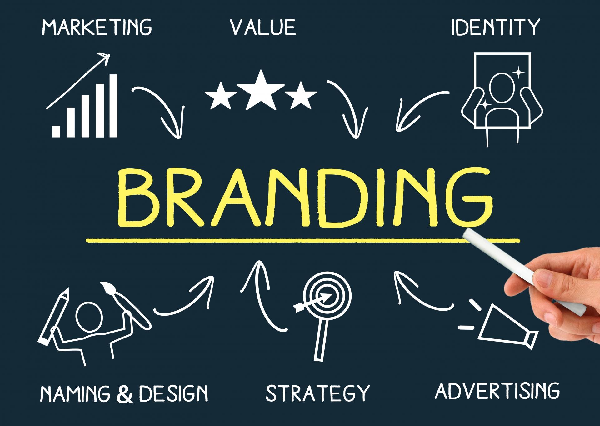 廣告行銷手法