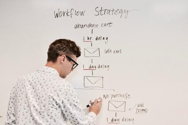 實體網路行銷課程
